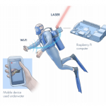 Wi-Fi subacqueo, consentirà di scambiare grandi quantità di dati sott'acqua